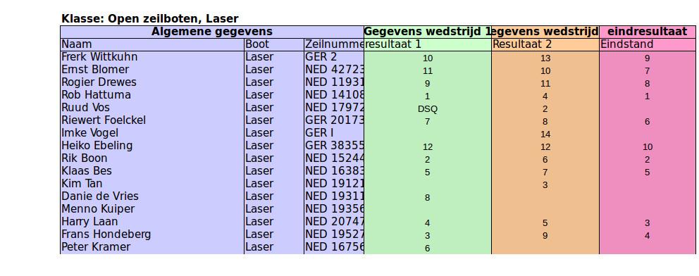 TLR 2015 Laser
